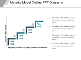 Maturity Model Outline Ppt Diagrams