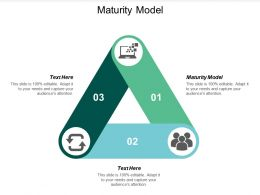 Maturity Model Ppt Powerpoint Presentation Ideas Background Images Cpb
