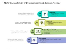 Maturity Model Series Of Events For Integrated Business Planning