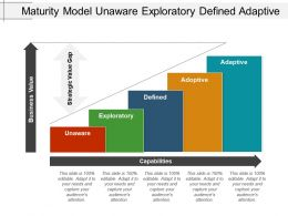 Maturity Model Unaware Exploratory Defined Adaptive