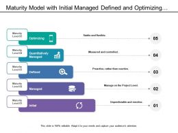 Maturity Model With Initial Managed Defined And Optimizing Criterias