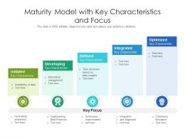 Maturity Model With Key Characteristics And Focus