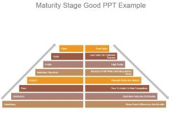Maturity Stage Good Ppt Example