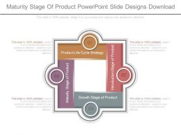 Maturity Stage Of Product Powerpoint Slide Designs Download