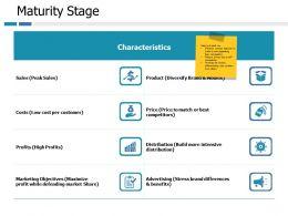 Maturity Stage Ppt Portfolio Professional