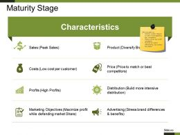 Maturity Stage Ppt Sample Presentations