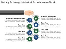 Maturity Technology Intellectual Property Issues Global Communication Technology Legislation