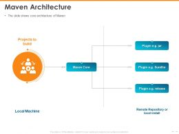 Maven Architecture Local Machine Powerpoint Presentation Elements