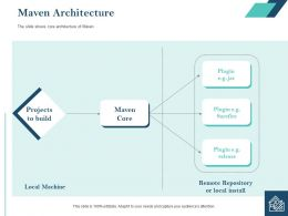 Maven Architecture Remote Repository Ppt Powerpoint Presentation Visual Aids Styles