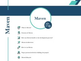 Maven Process Involved In Building The Project Ppt Powerpoint Presentation Deck