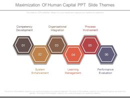 maximization_of_human_capital_ppt_slide_themes_Slide01