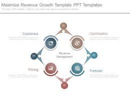 Maximize Revenue Growth Template Ppt Templates