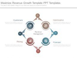 maximize_revenue_growth_template_ppt_templates_Slide01