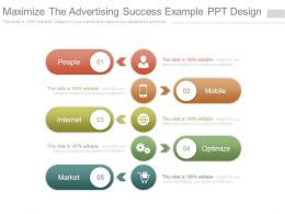 Maximize The Advertising Success Example Ppt Design