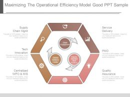 Maximizing The Operational Efficiency Model Good Ppt Sample