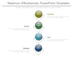 Maximum Effectiveness Powerpoint Templates