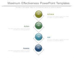 Maximum Effectiveness Powerpoint Templates