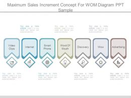Maximum Sales Increment Concept For Wom Diagram Ppt Sample
