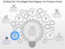 mb 3d Bulb And Five Staged Gear Diagram For Process Control Powerpoint Temptate