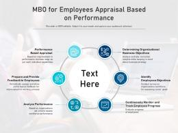 MBO For Employees Appraisal Based On Performance