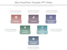 Mbo Powerpoint Template Ppt Slides
