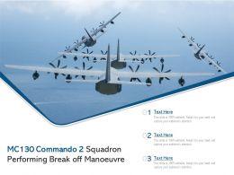 MC130 Commando 2 Squadron Performing Break Off Manoeuvre