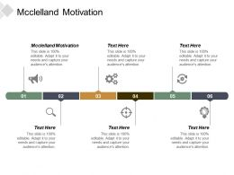 Mcclelland Motivation Ppt Powerpoint Presentation File Demonstration Cpb