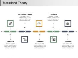 Mcclelland Theory Ppt Powerpoint Presentation Infographic Template Template Cpb