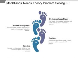 Mcclellands Needs Theory Problem Solving Steps Brand Equity Model Cpb