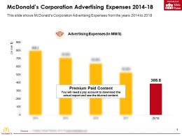 Mcdonalds Corporation Advertising Expenses 2014-18