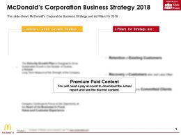 Mcdonalds Corporation Business Strategy 2018