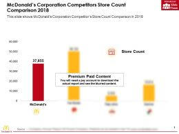 Mcdonalds Corporation Competitors Store Count Comparison 2018