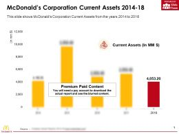 Mcdonalds Corporation Current Assets 2014-18