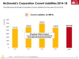 Mcdonalds Corporation Current Liabilities 2014-18