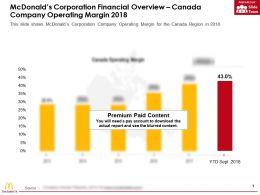 Mcdonalds Corporation Financial Overview Canada Company Operating Margin 2018