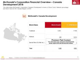 Mcdonalds Corporation Financial Overview Canada Development 2018