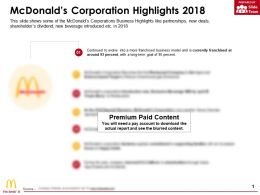 Mcdonalds Corporation Highlights 2018