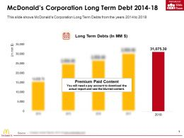 Mcdonalds Corporation Long Term Debt 2014-18