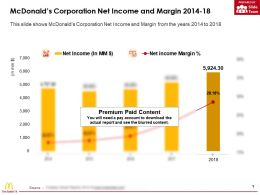 Mcdonalds Corporation Net Income And Margin 2014-18