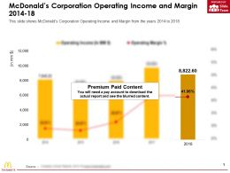 Mcdonalds Corporation Operating Income And Margin 2014-18