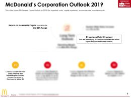 Mcdonalds Corporation Outlook 2019