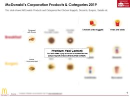 Mcdonalds Corporation Products And Categories 2019