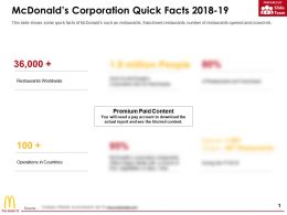 Mcdonalds Corporation Quick Facts 2018-19