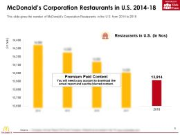 Mcdonalds Corporation Restaurants In US 2014-18