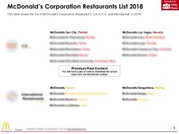 Mcdonalds Corporation Restaurants List 2018