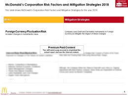 Mcdonalds Corporation Risk Factors And Mitigation Strategies 2018