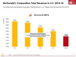 Mcdonalds Corporation Total Revenue In US 2014-18