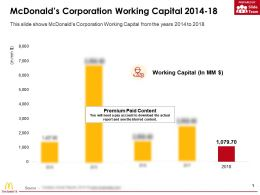 Mcdonalds Corporation Working Capital 2014-18