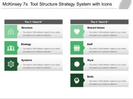 mckinsey_7s__tool_structure_strategy_system_with_icons_Slide01