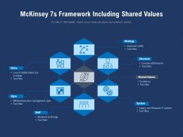 Mckinsey 7s Framework Including Shared Values